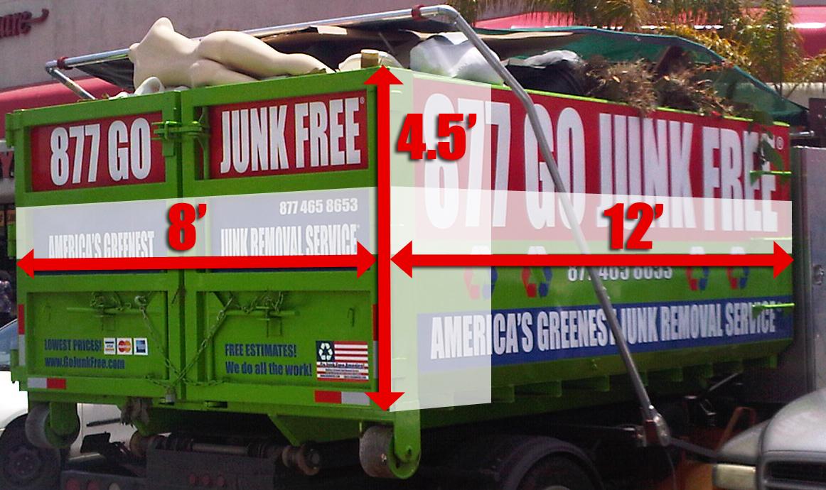 Dumpster Rental | Los Angeles Homes | Go Junk Free America
