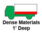 truck-load-rates_DenseMaterials